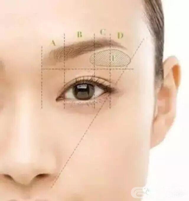 切眉术有哪些特点呢?切眉术后应怎样进行护理呢